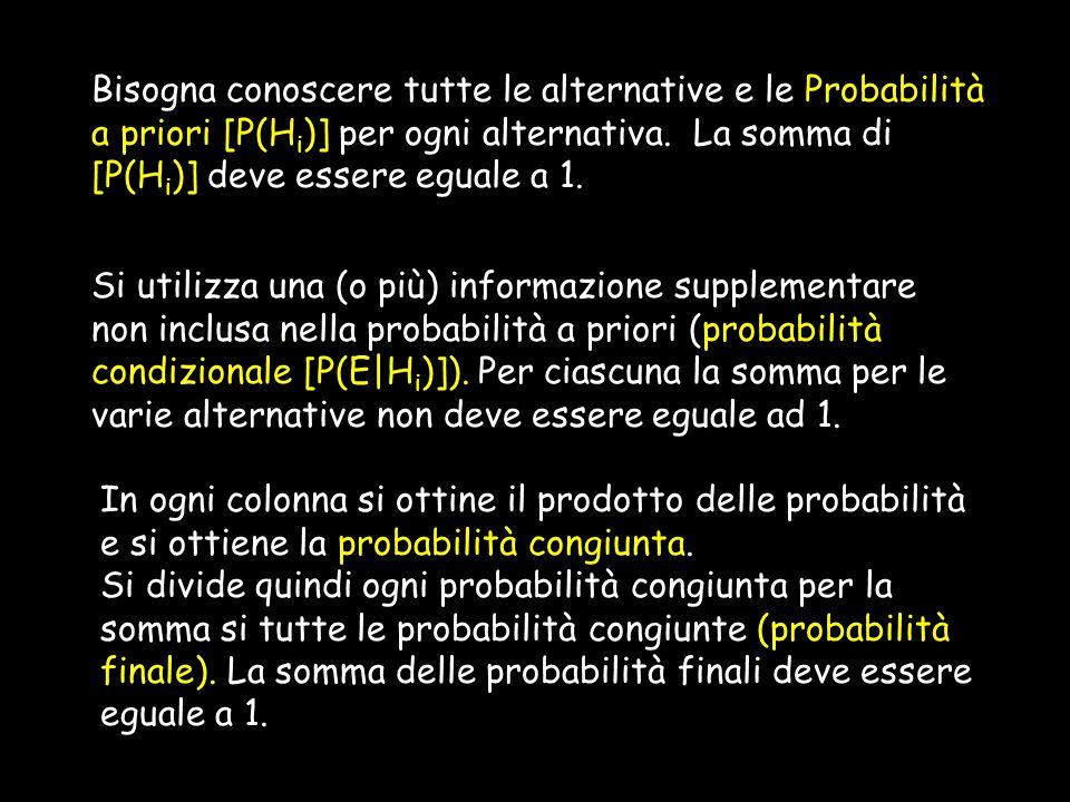 Bisogna conoscere tutte le alternative e le Probabilità a priori [P(Hi)] per ogni alternativa. La somma di [P(Hi)] deve essere eguale a 1.